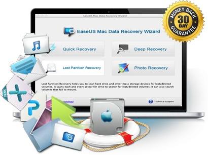 Data recovery wizard mac