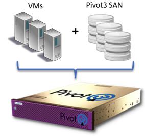 StorageNewsletter » Pivot3 Unveiling Converged Blade vSTAC Appliance