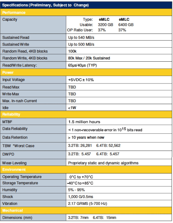 TCS SSD Triton