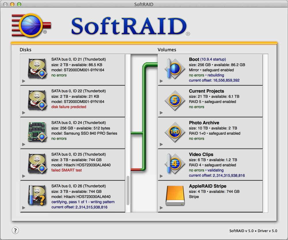 Free mac disk utility