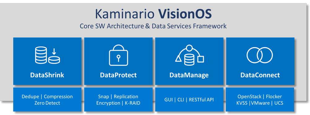 KAMINARIO_VisionOS_website