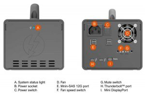 Stardom AR0080-TB3