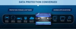 Dell EMC data-protection converged