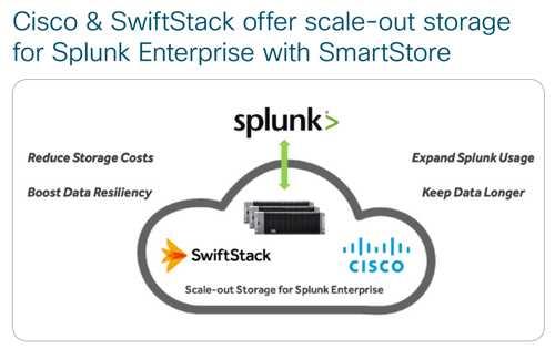 Cisco And Swiftstack For Splunk Enterprise