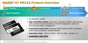 Wdc Inand At Em132 Product Overview