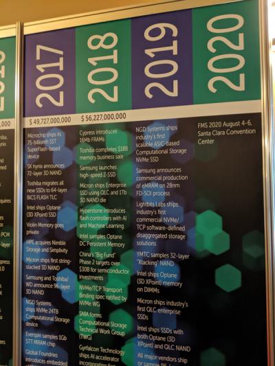 Samsung Summit 2019