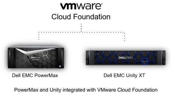 VMworld: Dell Cloud Advancements Deliver Kubernetes Support