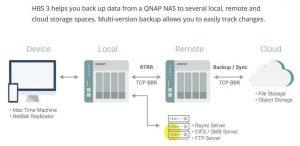 Qnap TVS-x72N 5GbE 6/8-Bays Desktop NAS With 8th Gen Core i3