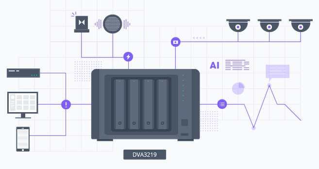 Synology: Deep Learning NVR DVA3219 Surveillance Solution