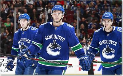 Vancouver Canucks Turns To Veeam Cloud Data Management