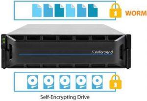 Infortrend Self Encryptiong Cs3000