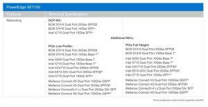 Dell Emc Poweredge Xe7100 Spectabl2
