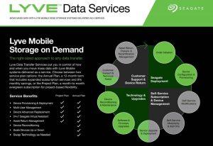 Seagate Lyve Data Services Scheme