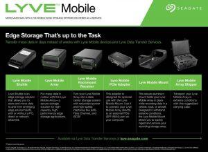 Seagate Lyve Mobile Scheme